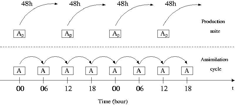 4. ábra